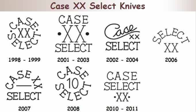 Date Case XX Select knives using tang stamps